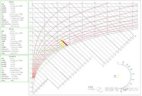 最详细的冷热负荷计算依据、公式与取值_12