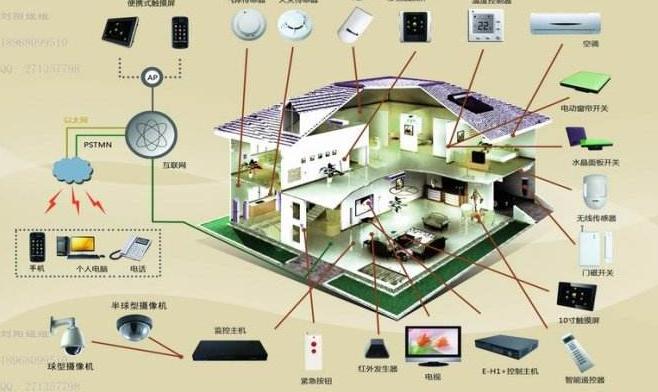 工程弱电系统工程施工组织方案(范本)