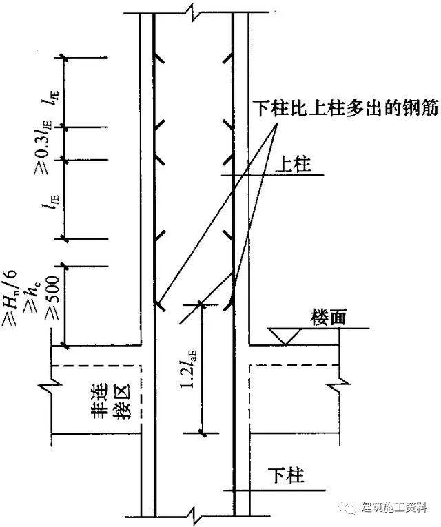 16G101图集柱平法解析,通俗易懂_2