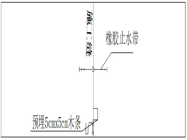 U型槽通道施工方案资料下载-[永州]李达大道地下通道施工方案