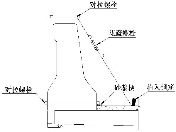 混凝土防撞护栏外观质量控制