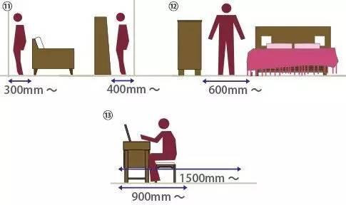 史上最全的家具尺寸和布局方案,赶紧收藏!_11