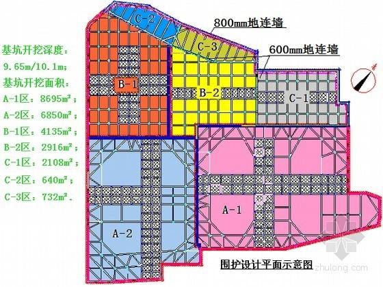 [上海]紧邻地铁深基坑地下连续墙加支撑支护施工方案(新技术应用)