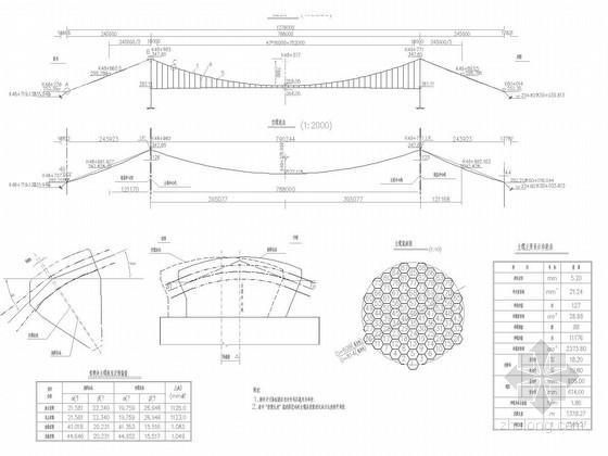 [重庆]长江大桥单跨加劲梁悬索桥缆索吊索施工图设计63张