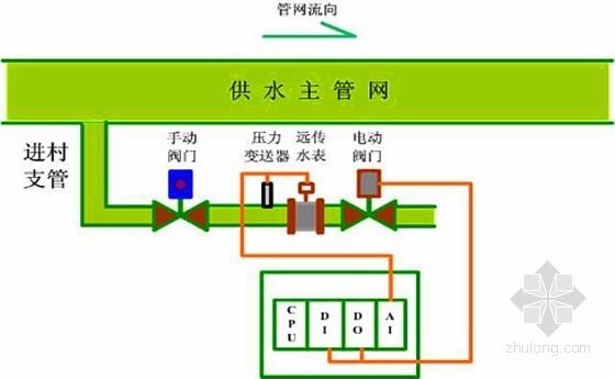 """[山东]农村饮水安全工程""""十三五""""规划报告"""