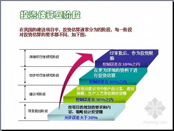 名校编制建设工程项目全过程造价管理名师精讲及案例分析(图文并茂 359页)