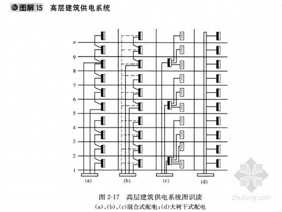 ups配电柜配线图资料下载-[预算入门]高低压配电柜电气系统图识图精讲(图文并茂)