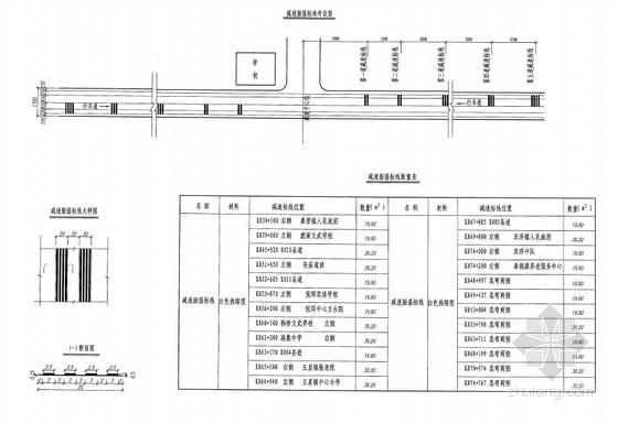 路面宽14m二级公路安全防护工程全套施工图(125页 附预算)