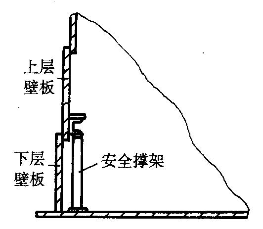 工业建筑设备安装工程施工组织设计