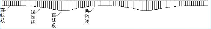 通用截面拟合建立三跨连续梁模型的方法
