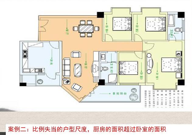 房地产市场基础知识培训讲解(171页,附案例)_7