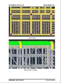 BIM模架—模板工程方案编制要点及注意事项_10