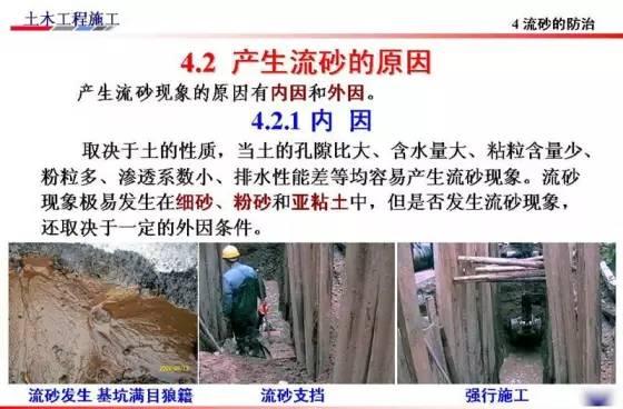 基坑的支护、降水工程与边坡支护施工技术图解_60