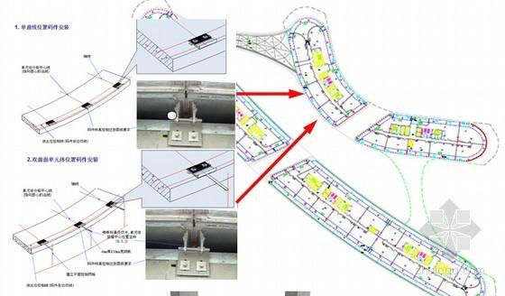 单元体转接件定位测量