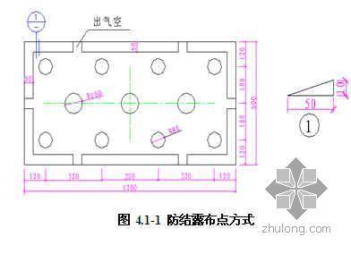 防结露布点式外墙外保温系统施工工法(鲁班奖)