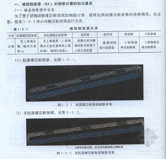 [附图]梁构件钢筋计算实例解析(G101平法钢筋计算精讲 136页)