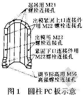 预制混凝土半包柱外挂板(PC板)施工工艺总