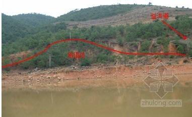 水库除险加固工程可行性研究报告