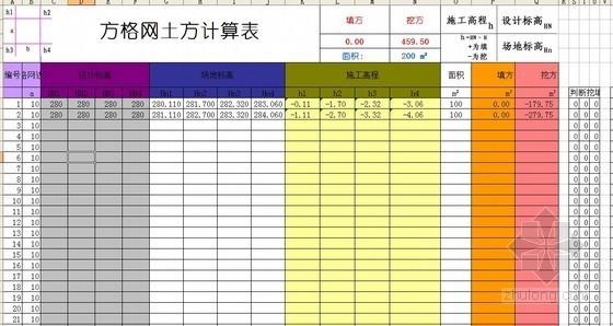 方格网土方工程量计算表格(直接套用)