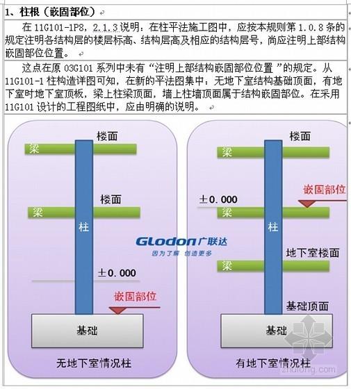 2010版新规范平法图集(11G101-1)全面解释