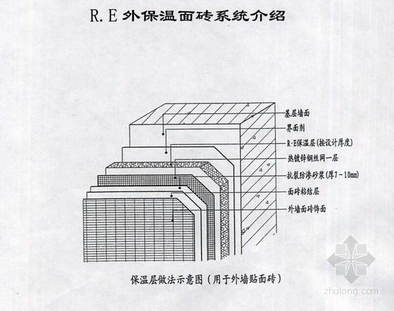 [湖北]住宅楼工程外保温技术施工方案