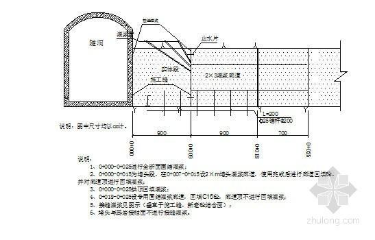 大型水电站施工组织设计(408页经典)