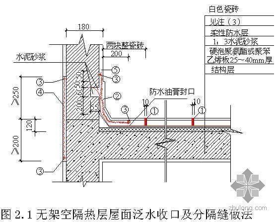 广东省住宅工程质量通病防治措施二十条