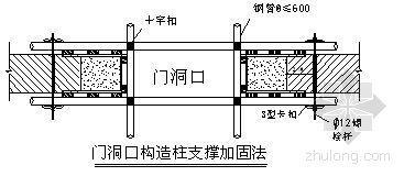 北京某科研院教学楼办公楼施工组织设计(争创长城杯)