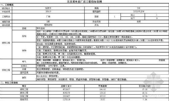 北京某单层厂房工程指标案例(2006年9)