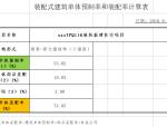 上海装配式建筑单体预制率和装配率计算细则《计算根据2016601号