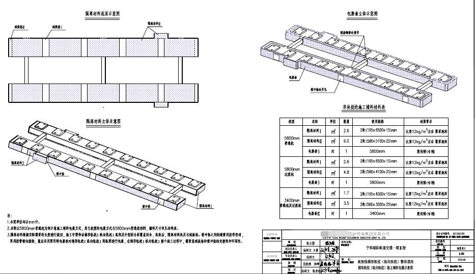 [知名大院]2016年城际轨道交通工程正线轨道施工图869张(钢轨道床,扣件轨枕管线)_9
