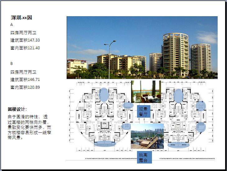房地产住宅楼户型点评及规划全面解读(图文丰富)_10