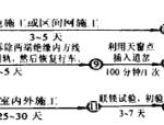 宝成铁路增建二线站场