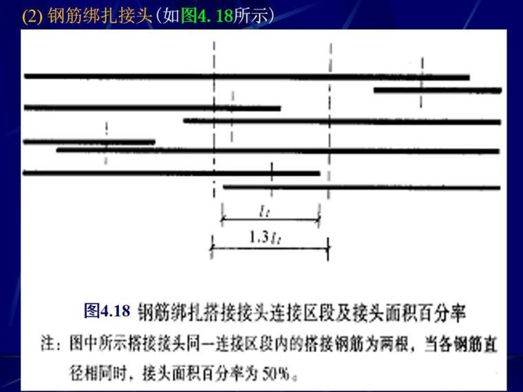 钢筋混凝土工程(经典PPT,共230页)-钢筋绑扎接头9