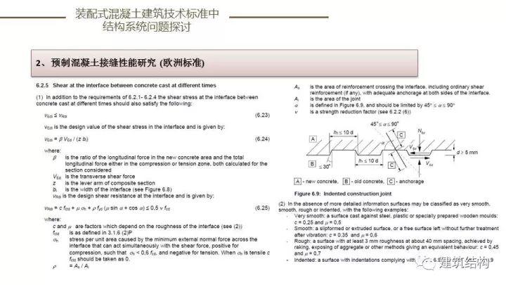 装配式建筑发展情况及技术标准介绍_88