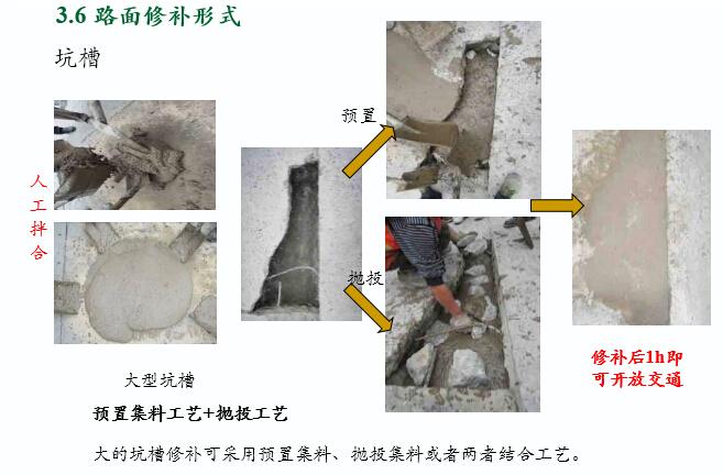 [知名集团]混凝土修补技术培训资料723页PPT(附检测小软件12个)_2