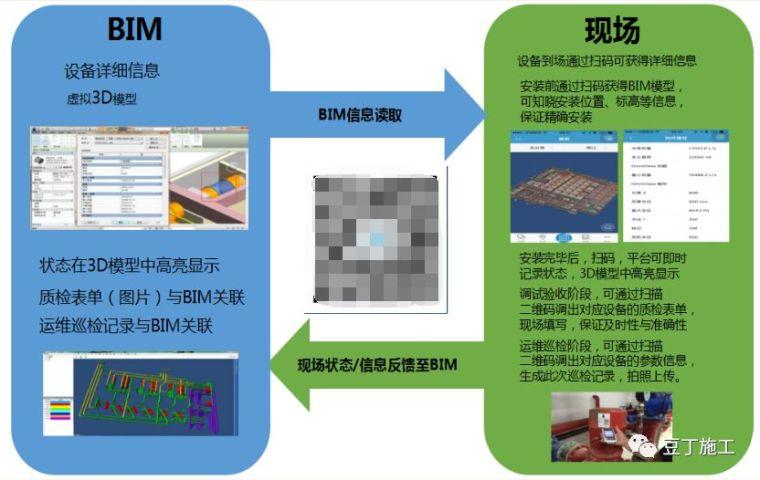 BIM技术如何在地铁项目中应用?_15