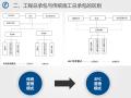 工程总承包项目管理与审计(PPT)