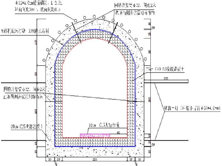 市政工程电力隧道(暗挖)工程施工方案(74页)