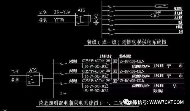 建筑电气设计丨消防设备用电负荷分级以及4种消防供电接线方案_7