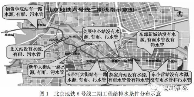 市政给排水条件困难,地铁设计怎样做?_2