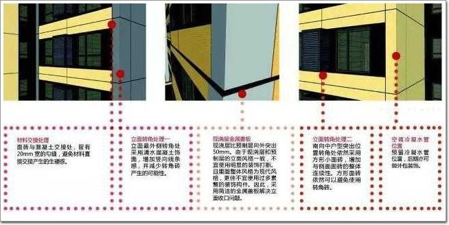 装配式建筑中,BIM的应用方法