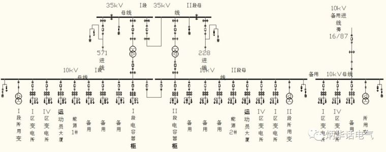 说说民用建筑供配电系统里的级数(上)