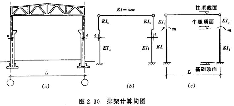 排架结构内力计算(PPT,60页)_3