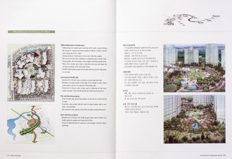 高端大气上档次园林环境图纸-136.JPG
