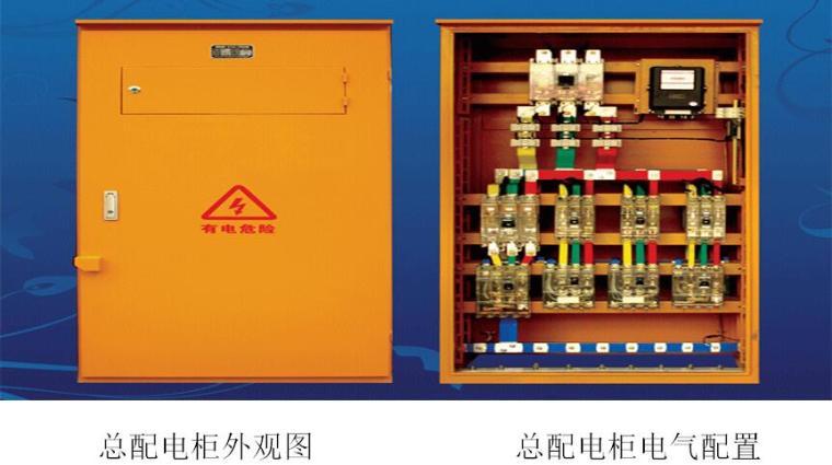 [黑龙江]安置区项目临时用电施工方案(142页,附图)