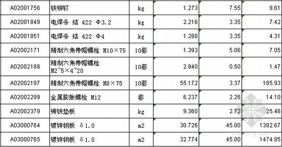高层公寓安装工程清单报价实例(含图纸)