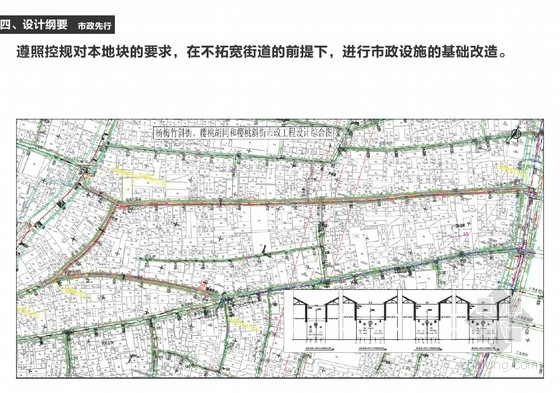 景观与街景立面整治规划设计方案