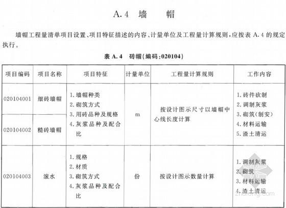 2013版仿古建筑工程工程量计算规范(126页)