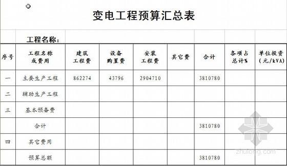 湖南某110KV变电站变电工程预算书(2006-03)